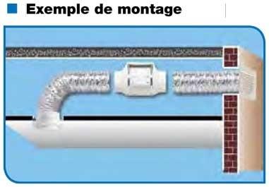 Extracteur d air prix accessoire cuisine inox - Extracteur salle de bain hygrostat ...