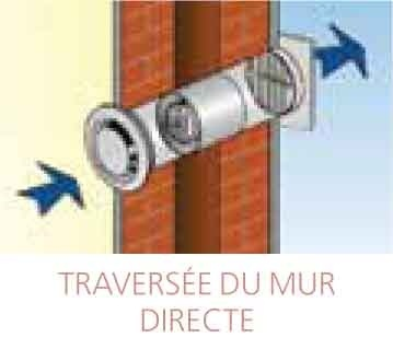 Atlantic vco 120 extracteur d 39 air intermittent 123093 vco 120 for Extracteur d air cuisine