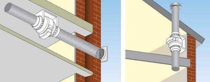 atlantic vcm easy 150 3v extracteur d 39 air permanent conduit 123188 vcm easy 150 3v. Black Bedroom Furniture Sets. Home Design Ideas